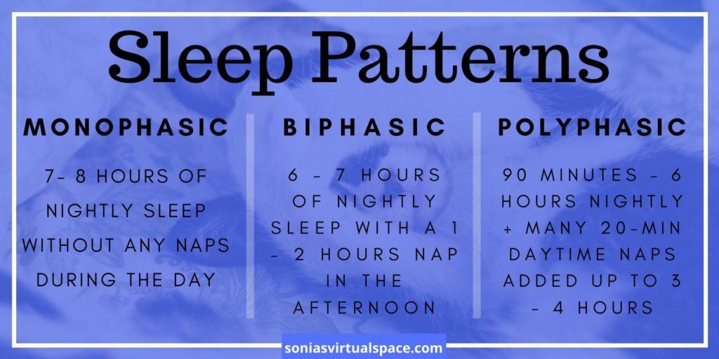 sleep patterns, monophasic, biphasic, polyphasic